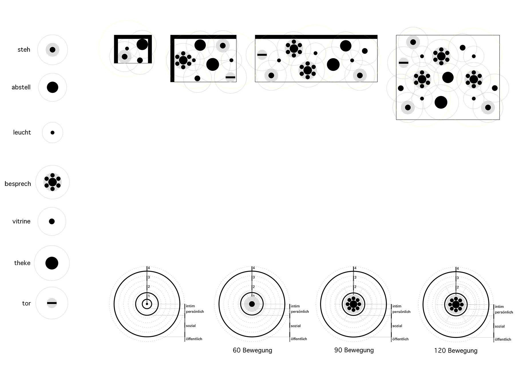 furniture micro-urbanism, elements