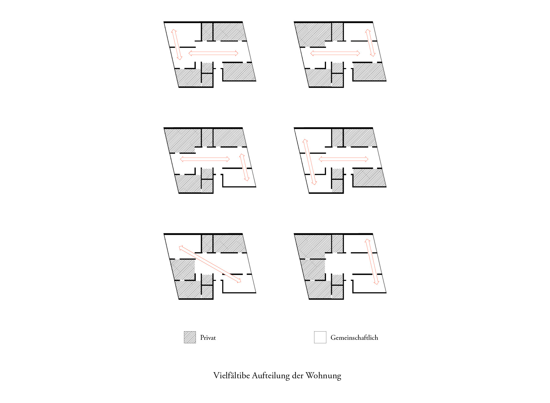 flexibility of usage