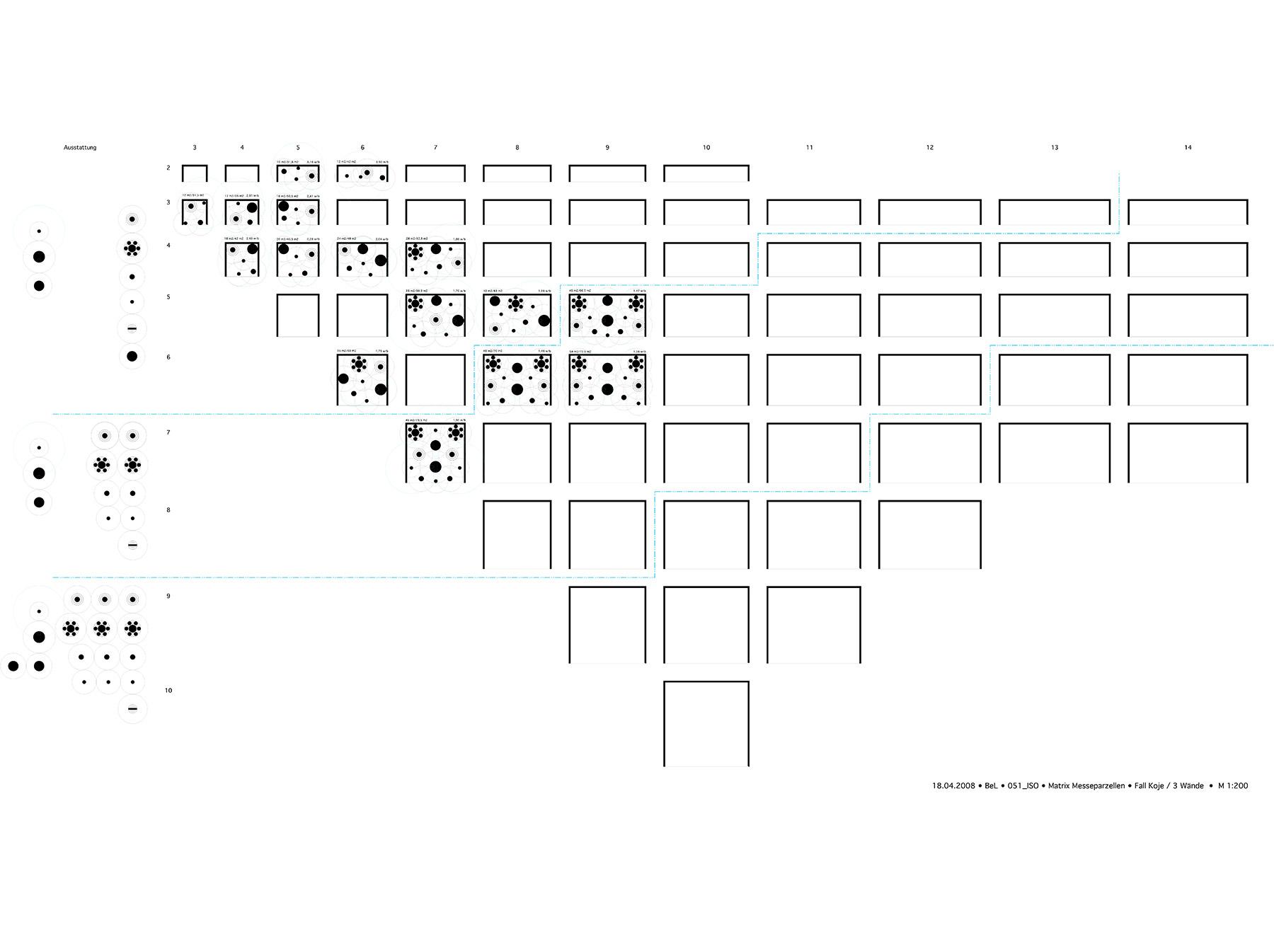 furniture micro-urbanism, scenario 4