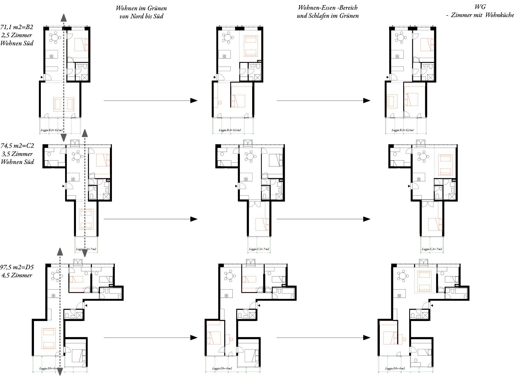 flexible apartments