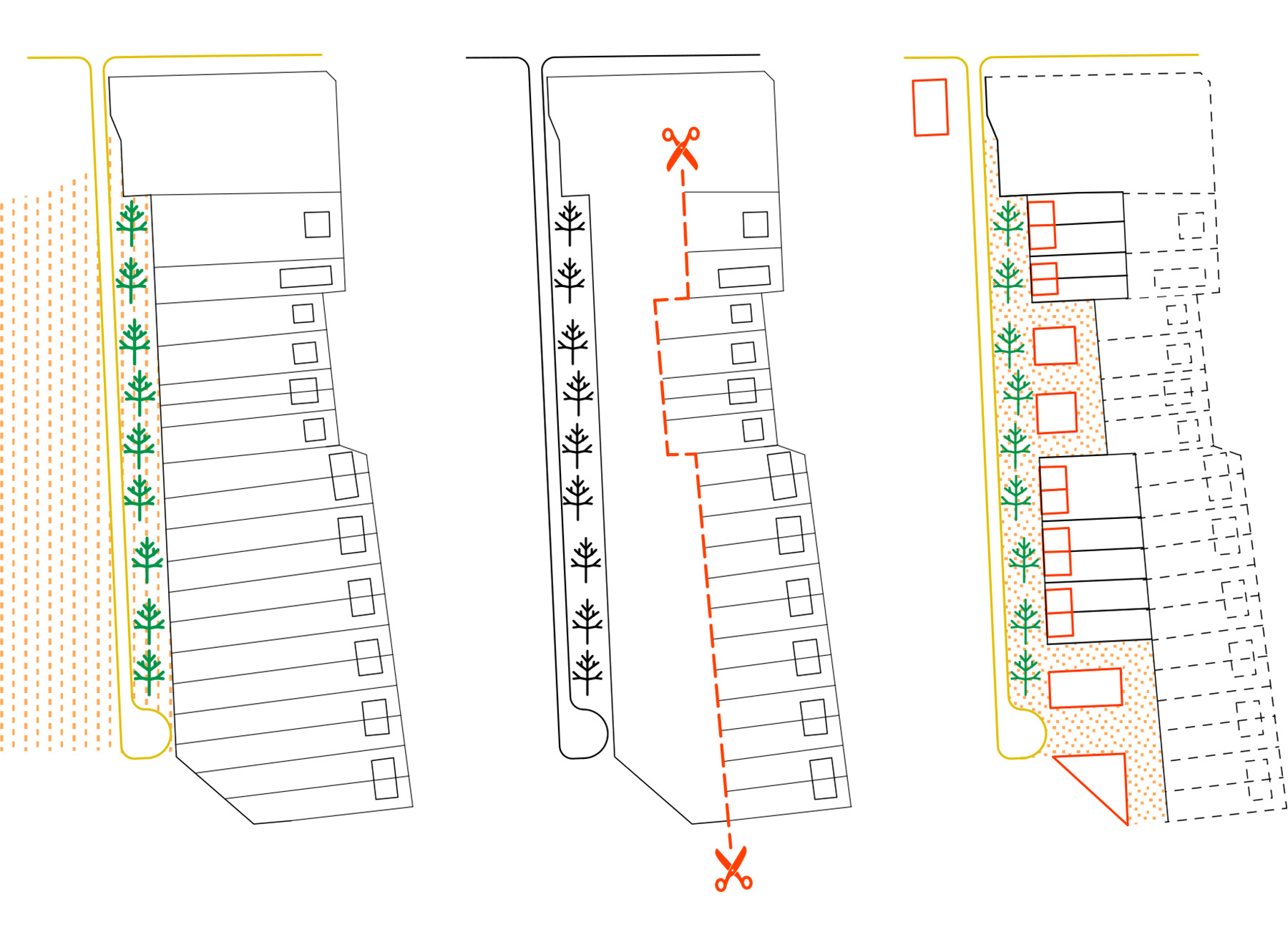 housing plot division