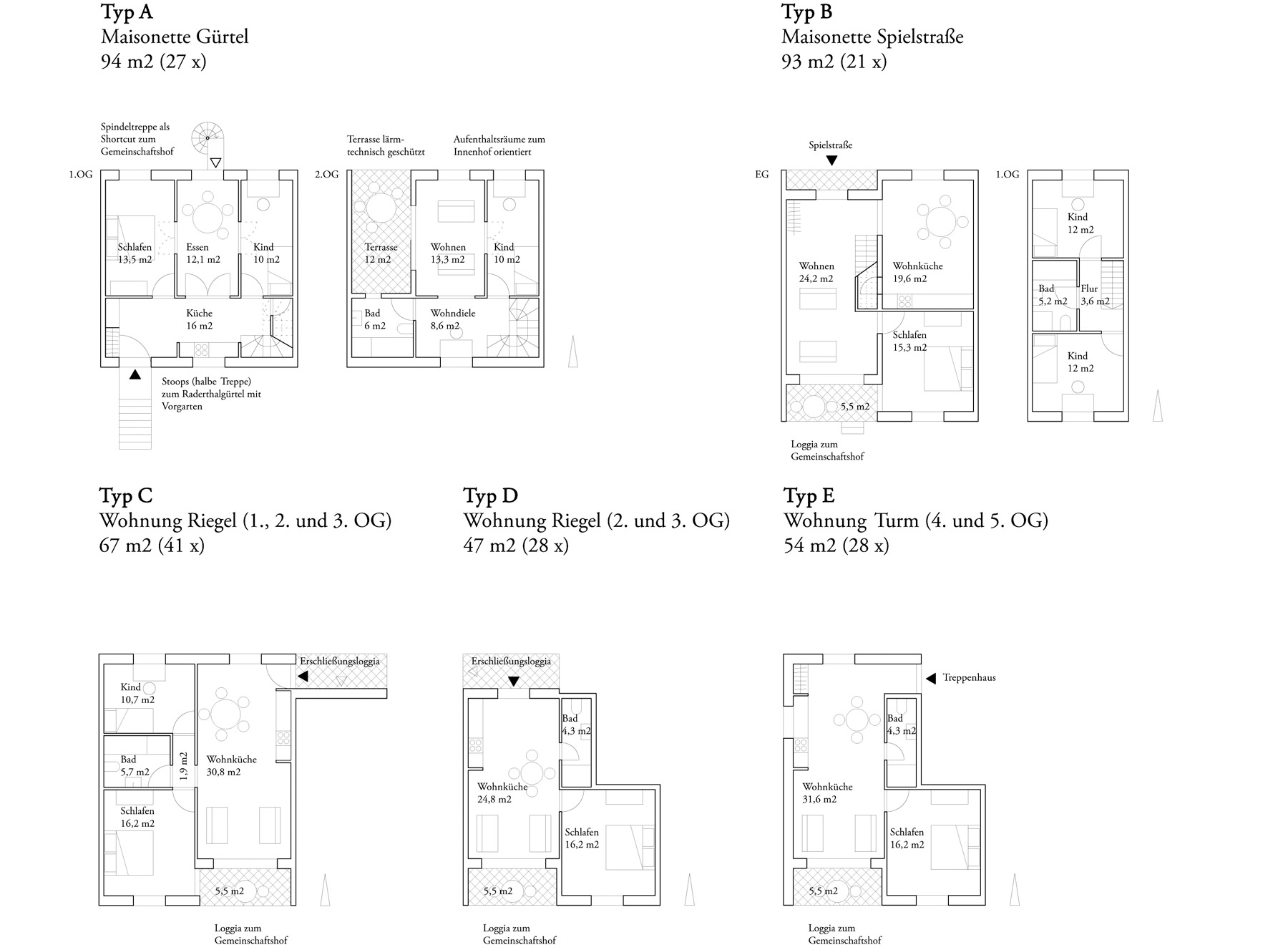 different types of apartments